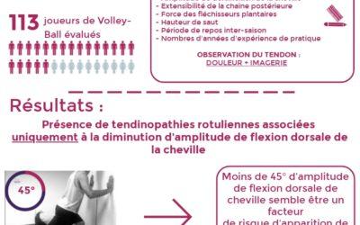 Corrélation entre raideur de la cheville et tendinopathie rotulienne